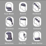 a grahpic that shows the various ways the bandana can be worn, such as face mask, headband, hair tie, balaclava
